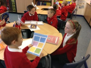 In our pairs, we are using Bloom's Taxonomy to ask our partners increasingly challenging questions.