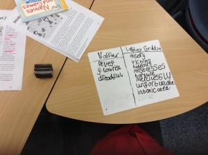 Literacy use of language (8)