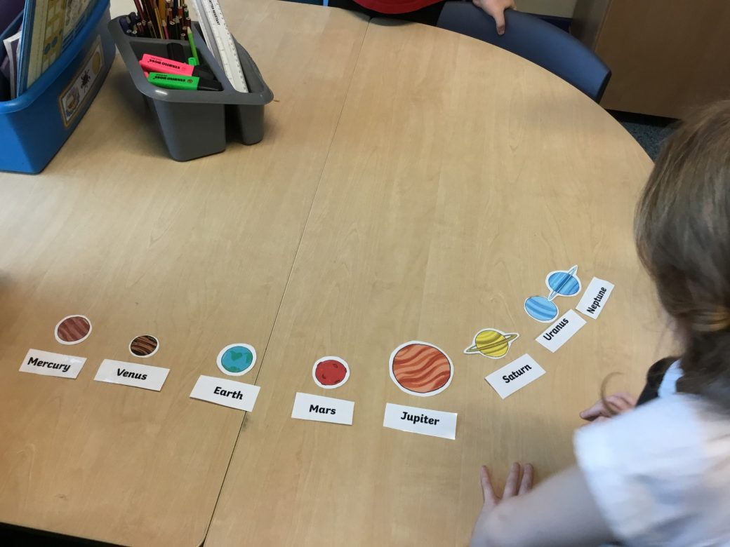 ordering the solar system (5)
