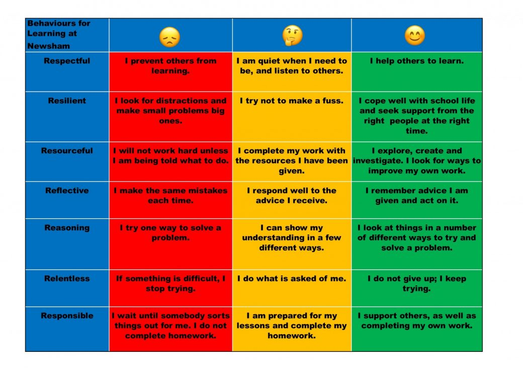 Behaviour for Learning website